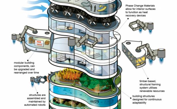 ml_Arup_Foresight_Future_Urban_Buildings_02_1024