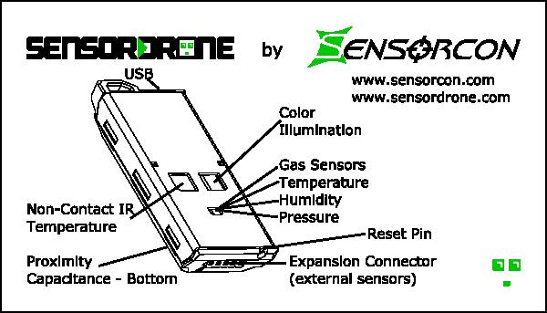 sensordrone-diagram- more than green