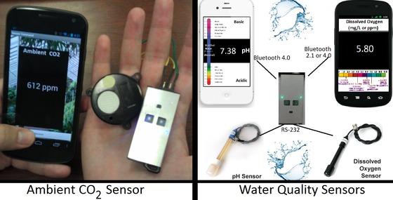 sensordrone-more than green