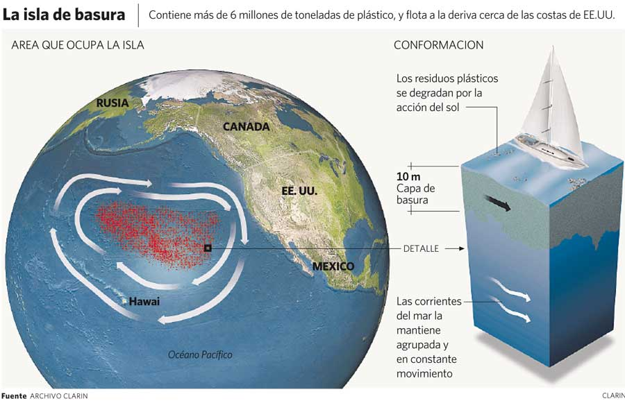 plastic soup-pacific ocean-more than green_2